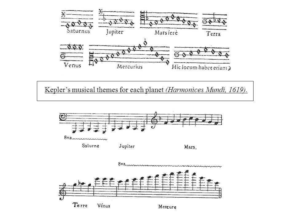 Kepler's musical themes for each planet (Harmonices Mundi, 1619).