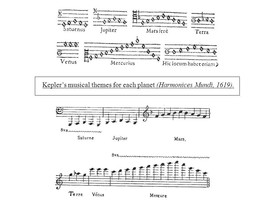 Kepler's musical themes for each planet (Harmonices Mundi, 1619).