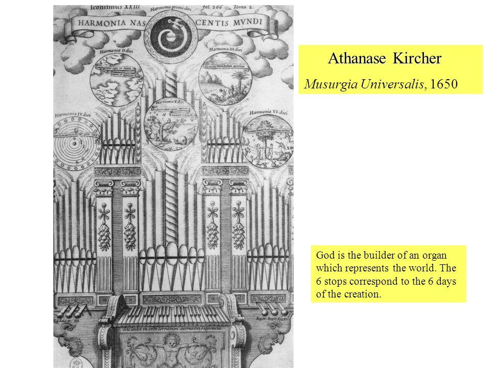 Athanase Kircher Musurgia Universalis, 1650