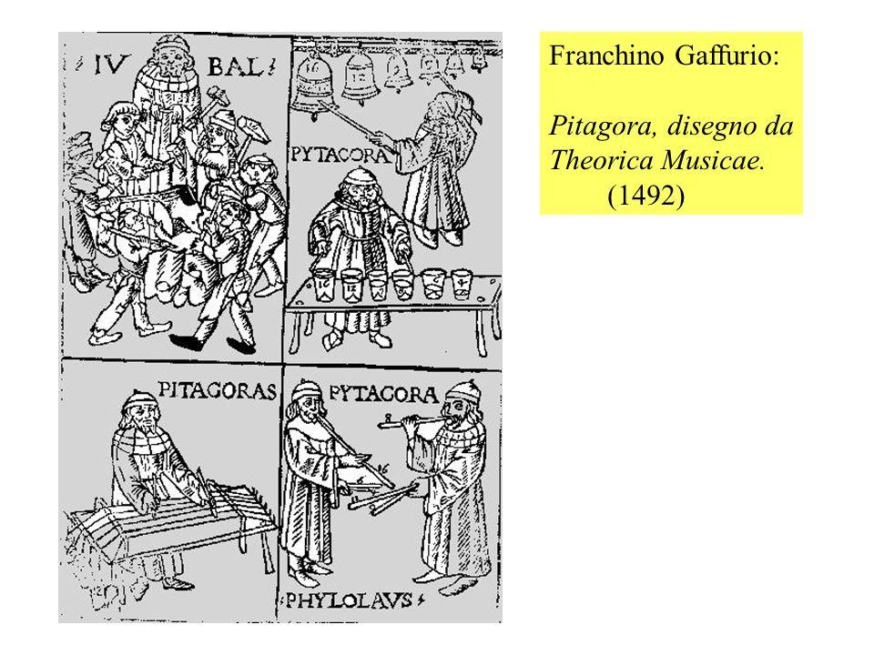 Franchino Gaffurio: Pitagora, disegno da Theorica Musicae. (1492)