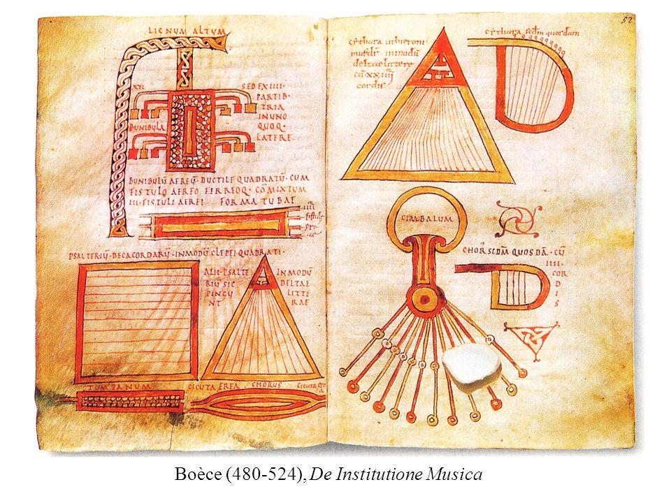 Boèce (480-524), De Institutione Musica