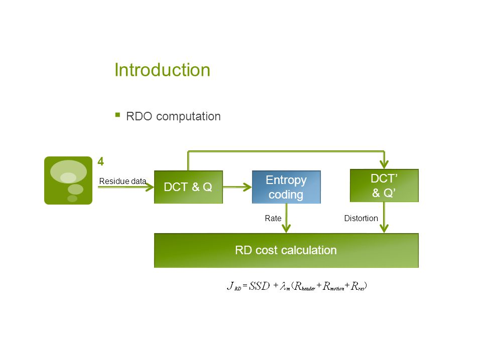 Fast entropy-based CABAC rate estimation for mode decision in HEVC