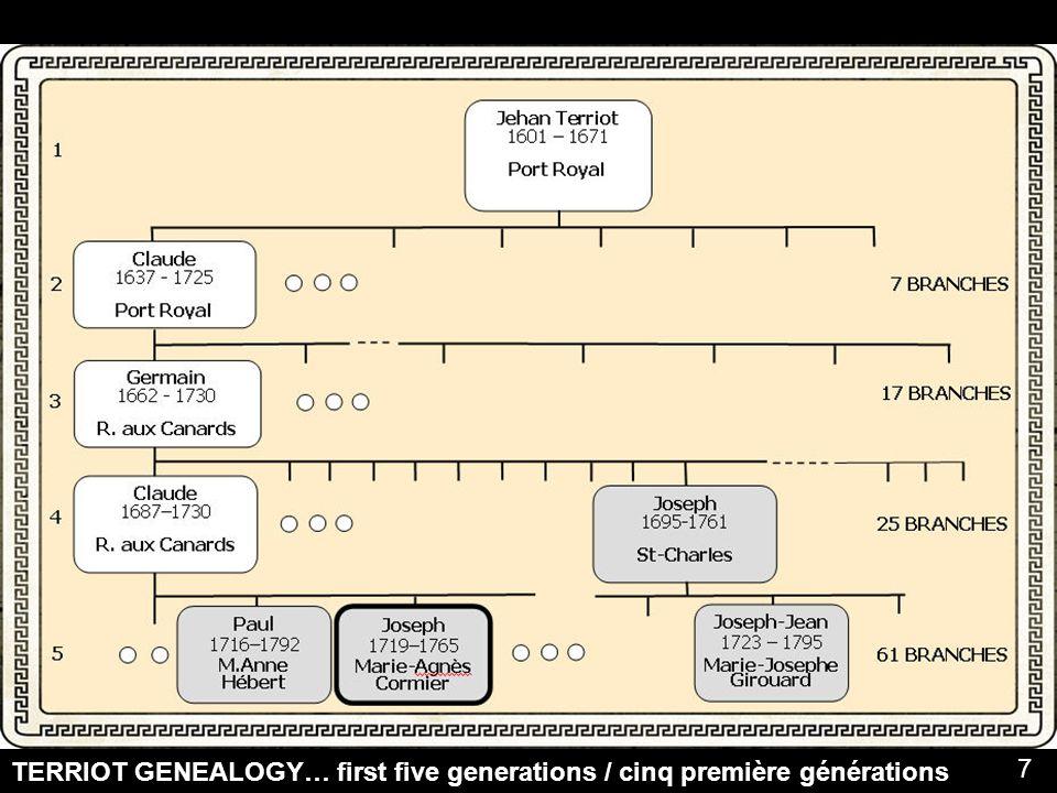 TERRIOT GENEALOGY… first five generations / cinq première générations