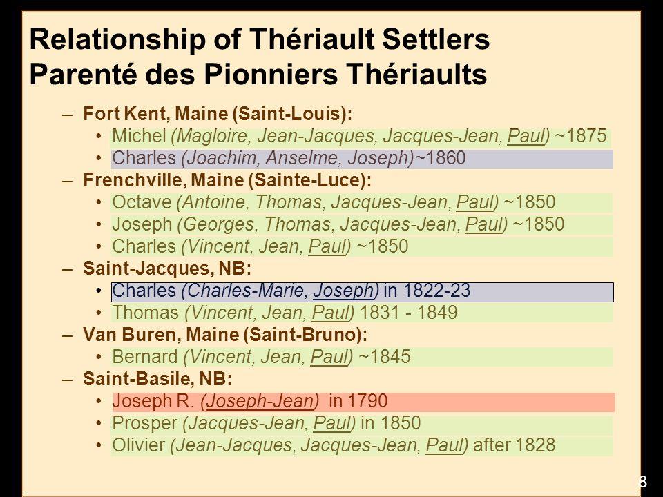 Relationship of Thériault Settlers Parenté des Pionniers Thériaults
