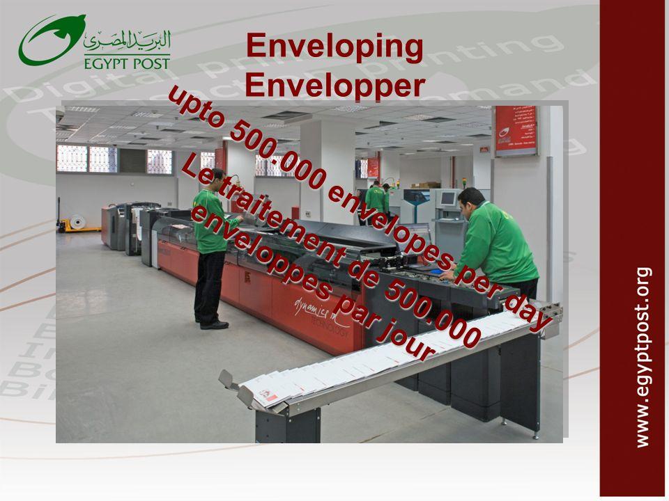 Enveloping Envelopper