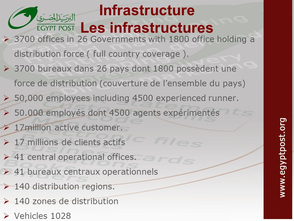 Infrastructure Les infrastructures