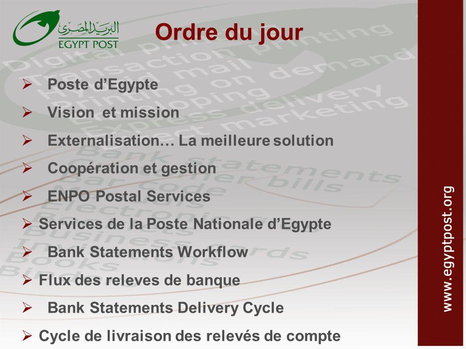 Ordre du jour Poste d'Egypte Vision et mission