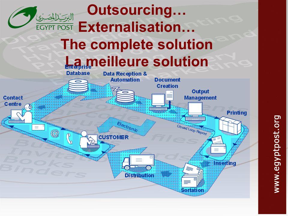 Outsourcing… Externalisation… The complete solution La meilleure solution