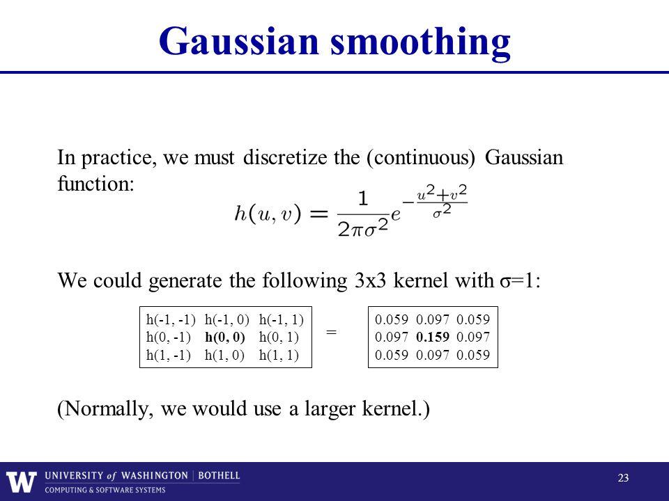 Gaussian Smoothing Kernel Size [Siaya County]