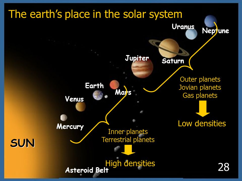 Earth Science Lecture MS-2 Jack Pierce - Instructor - ppt ...
