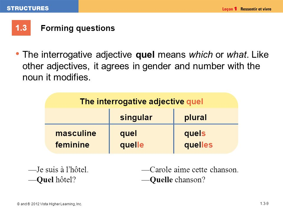 The interrogative adjective quel