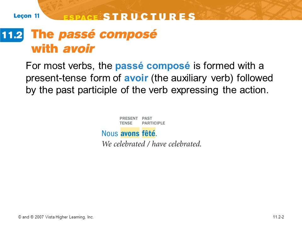 For most verbs, the passé composé is formed with a present-tense form of avoir (the auxiliary verb) followed by the past participle of the verb expressing the action.