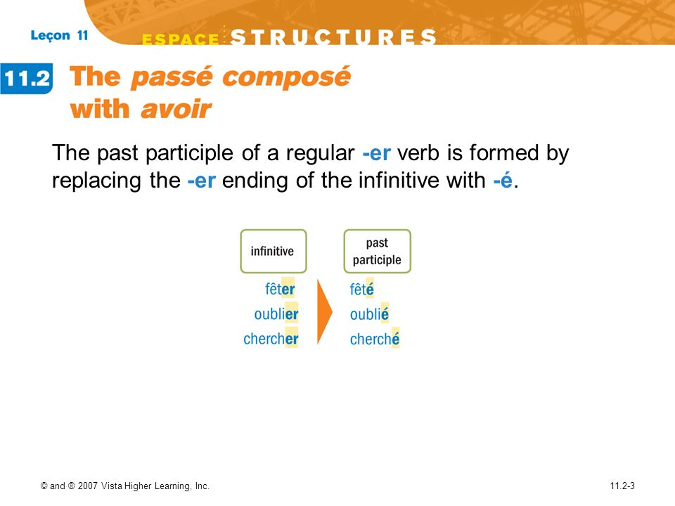 The past participle of a regular -er verb is formed by replacing the -er ending of the infinitive with -é.