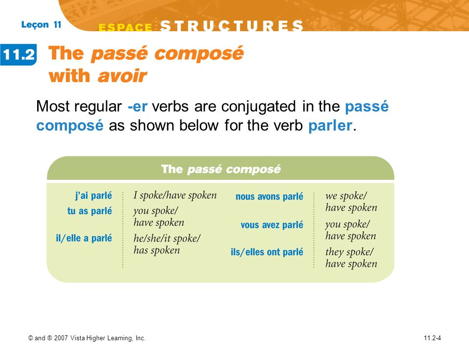 Most regular -er verbs are conjugated in the passé composé as shown below for the verb parler.