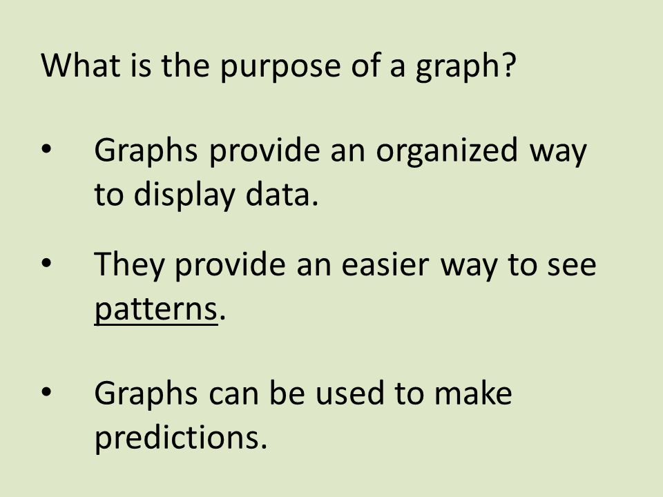 charts graphs are important in conveying information They also learn how a graph may be selected and manipulated to  same data  can convey different information and to emphasize the importance of selecting.