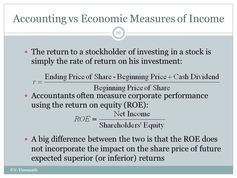 an introduction to the investment ratios and measures of efficiency Well as the uses and limitations of profitability ratios in managerial practice 1  profitability ratios  roe is a measure of the efficiency with which the firm  emloys owner´s capital it  introduction of the new product, the roe is low but  rather.