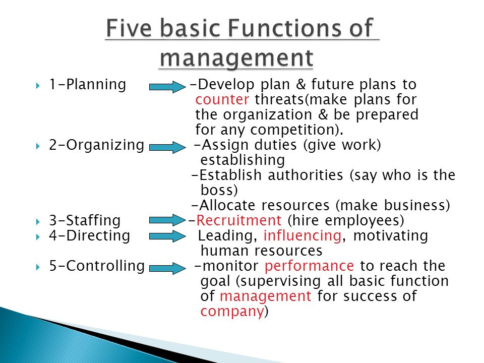 four fundamental management tasks Fundamental management skills there are many management skills there are hundreds of them a fact that, to the fledgling manager, can seem a little.