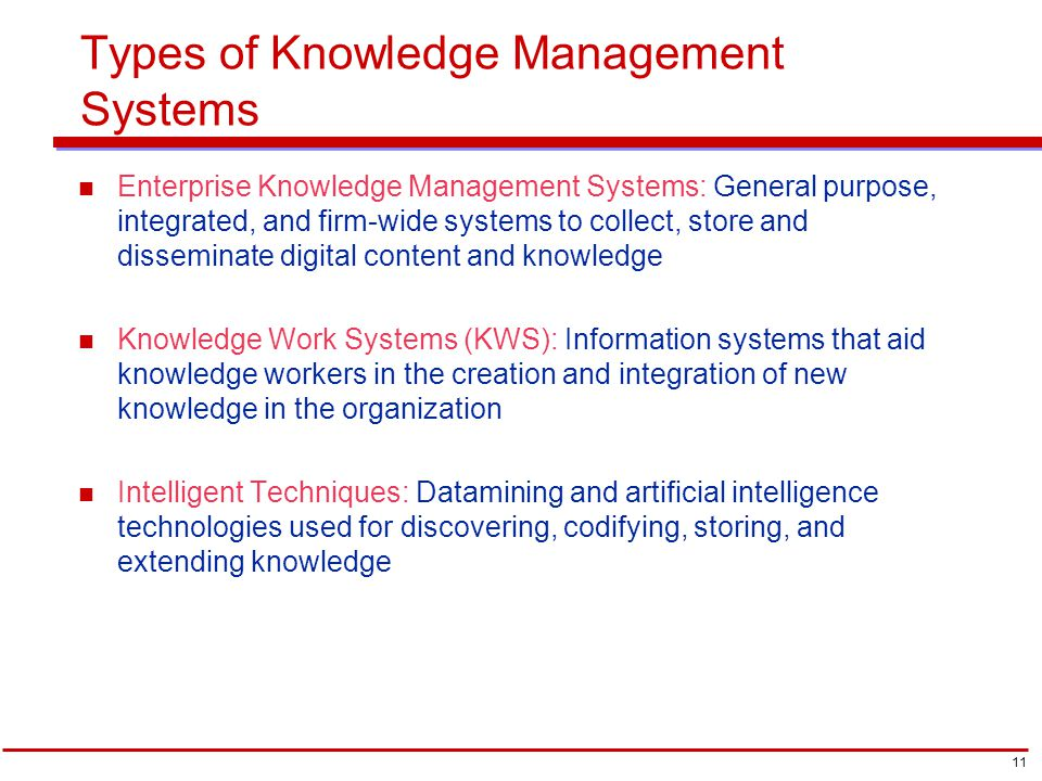 Managing Knowledge In The Digital Firm Ppt Video Online