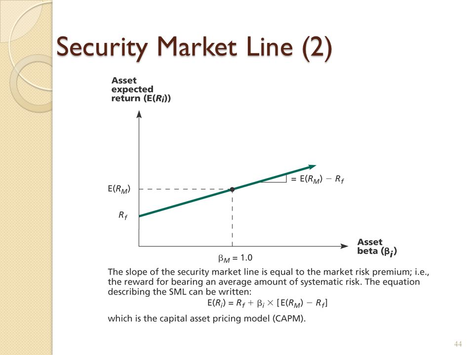 capm the effects of beta Join jim stice for an in-depth discussion in this video capital asset pricing model (capm) visual effects see but other risks, the beta risk cannot.