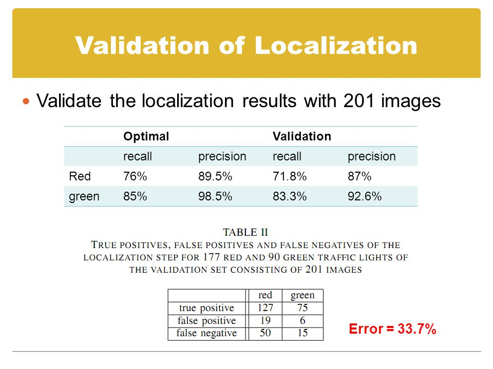 Validation of Localization