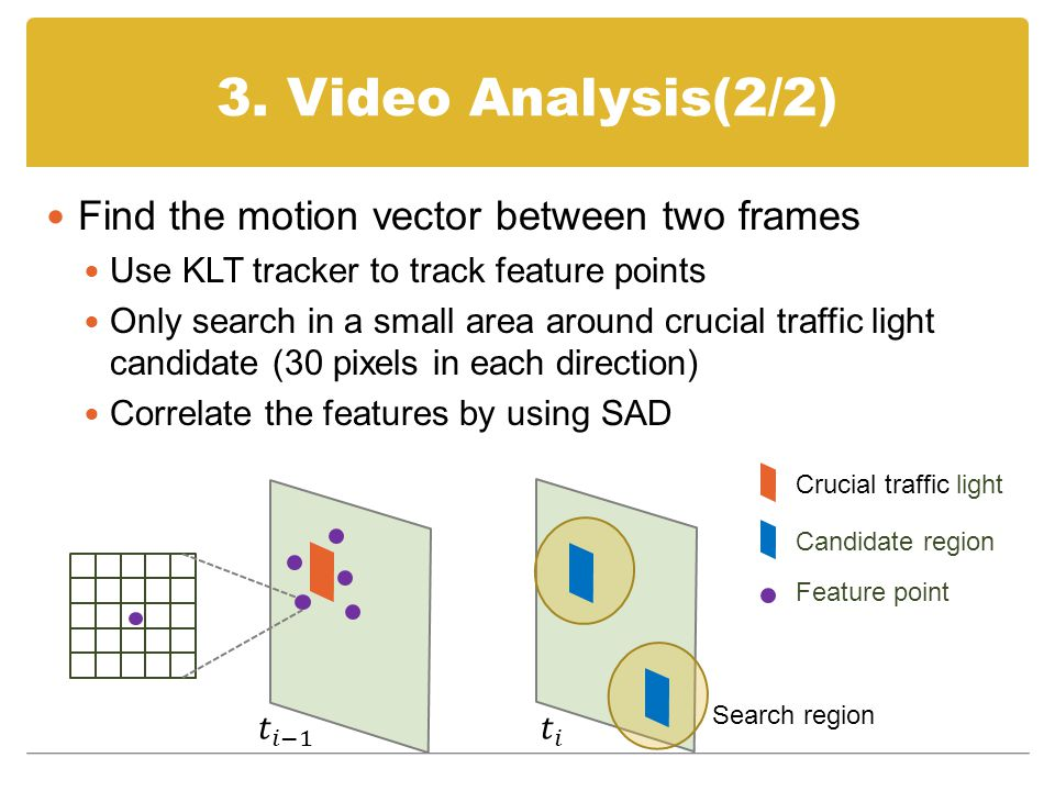3. Video Analysis(2/2) Find the motion vector between two frames