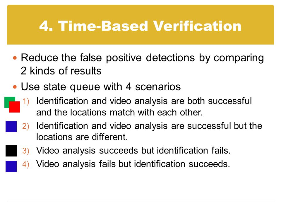 4. Time-Based Verification