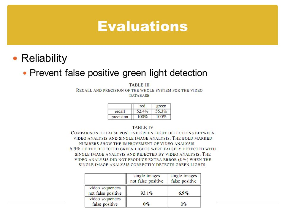 Evaluations Reliability Prevent false positive green light detection