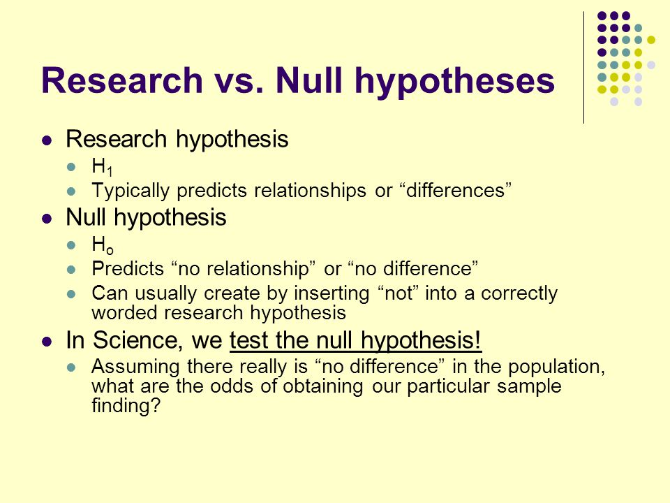 research sampling and null hypothesis Original article a critical assessment of null hypothesis significance testing in quantitative communication research timothy r levine1, rene´ weber2, craig.