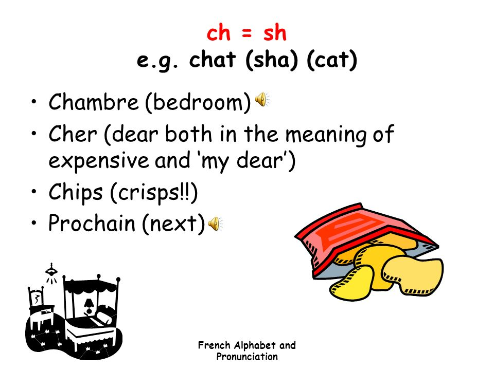 French alphabet pronunciation ppt video online download for What does chambre mean in french
