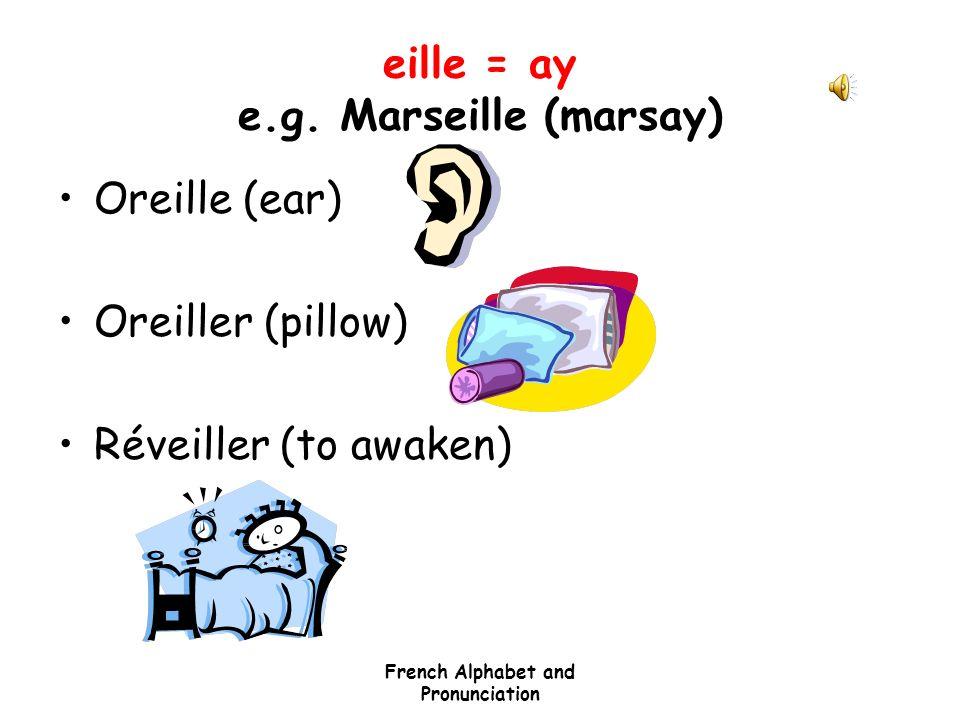 eille = ay e.g. Marseille (marsay)