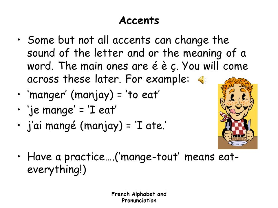 French Alphabet and Pronunciation