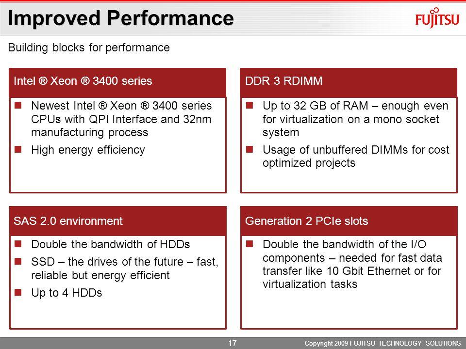 Intel® Xeon® 3400 Processor Series