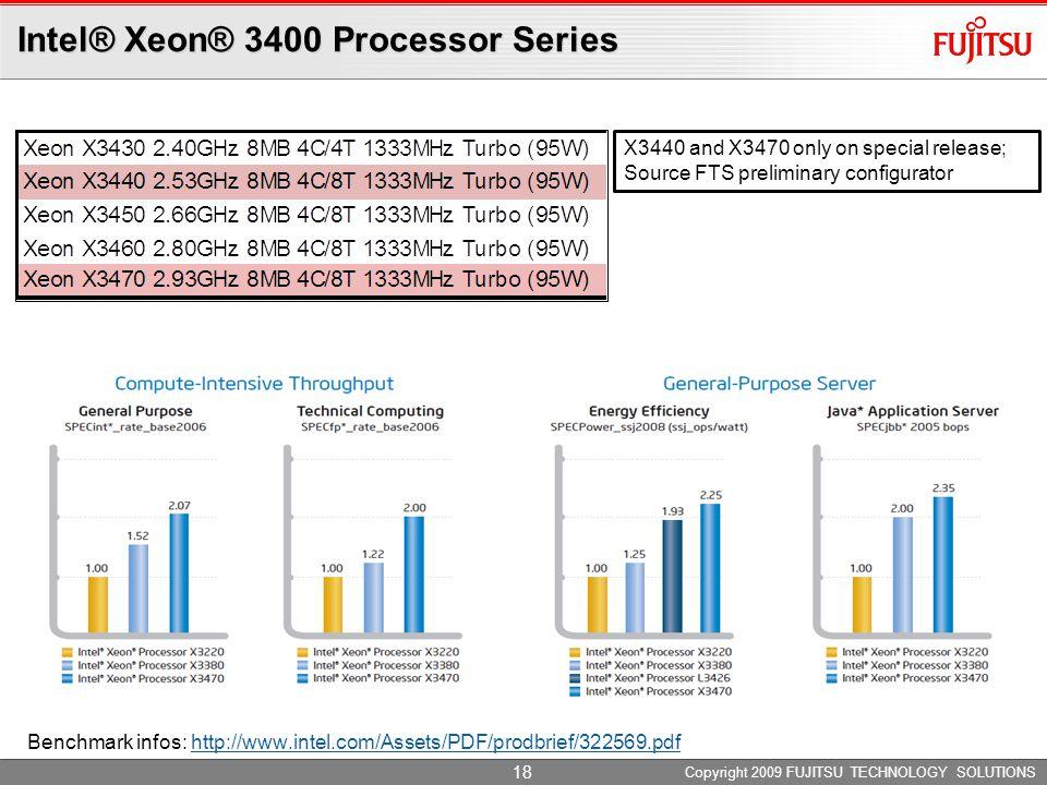 PRIMERGY RX100 S6 Usage Scenarios