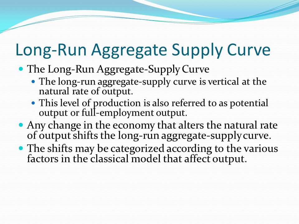 Long-Run Aggregate Supply Curve