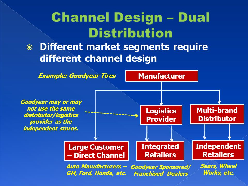 distribution channels of honda Once the company has determined, its basic channel design and levels of distribution, it has to select middlemen appoint them, motivate their efforts, evaluate their utility periodically and if necessary, it has to reorganizing the channels in the light of experience.