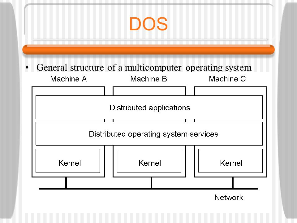 Cs 620 Advanced Operating Systems Ppt Download