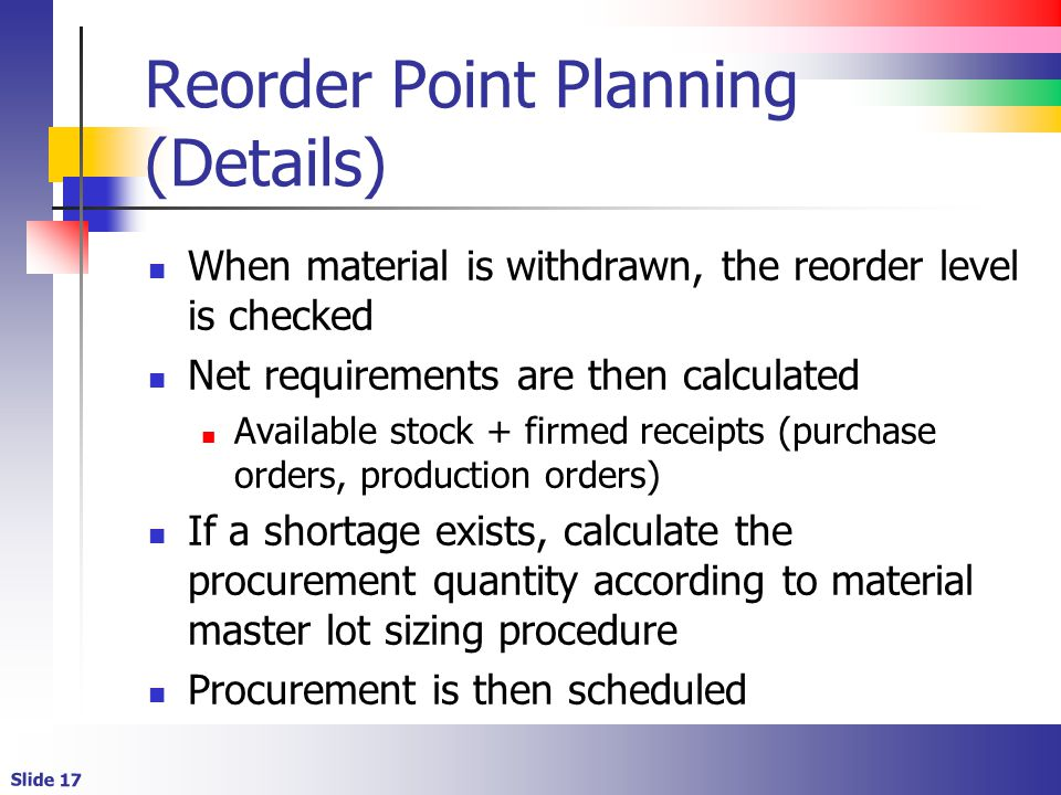 Reorder Point Planning (Details)