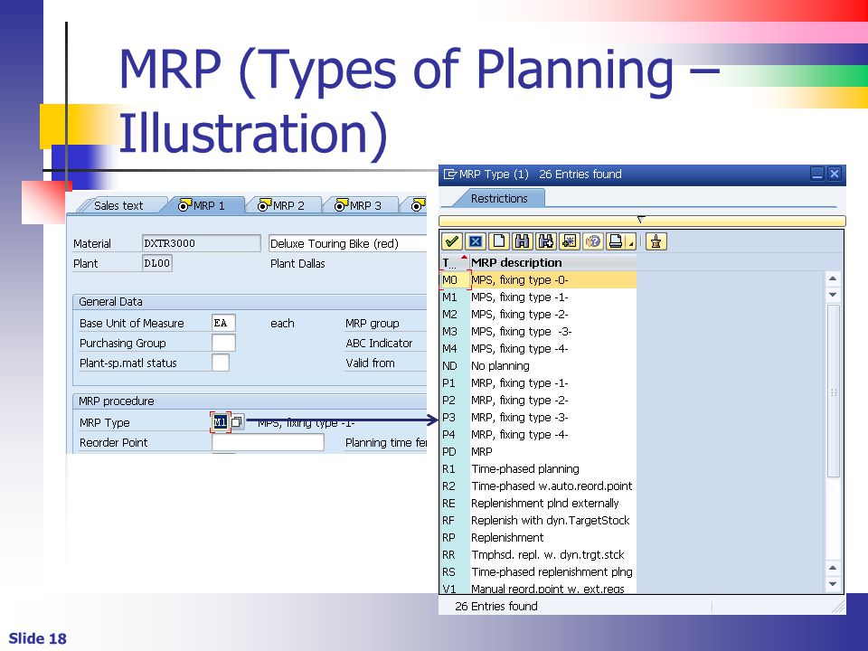 MRP (Types of Planning – Illustration)