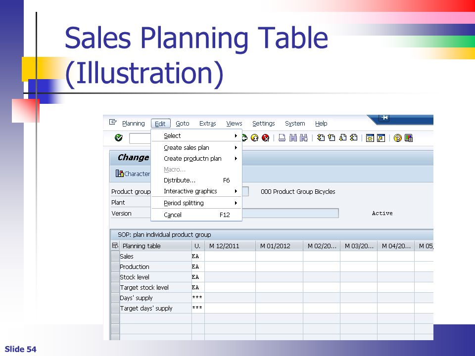 Sales Planning Table (Illustration)