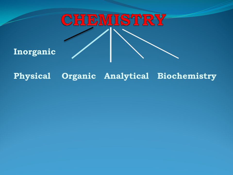 biochemistry homework help Online biochemistry homework help | biochemistry project assignments biochemistry customized biochemistry assignment help for students is done from help zero, irrespective of requirements and thus ensures a chance for the student to learn well by logic.