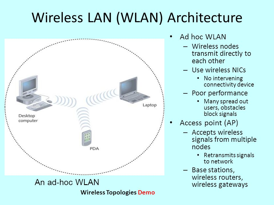 Cool wireless lan network diagram pictures inspiration - Webaccess leroymerlin fr ...