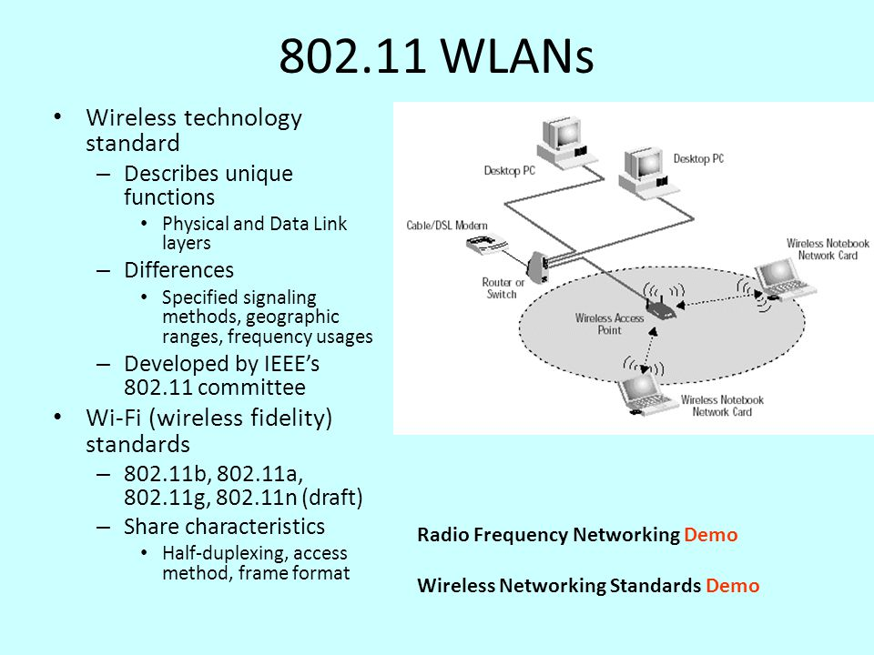 ieee 802 11n a revolutionizing standard The 80211n standard was introduced, offering breakthrough benefits including enabling wi-fi networks to do more, faster, and over a larger area, ieee defined three modes in the physical layer and required backward compatibility.