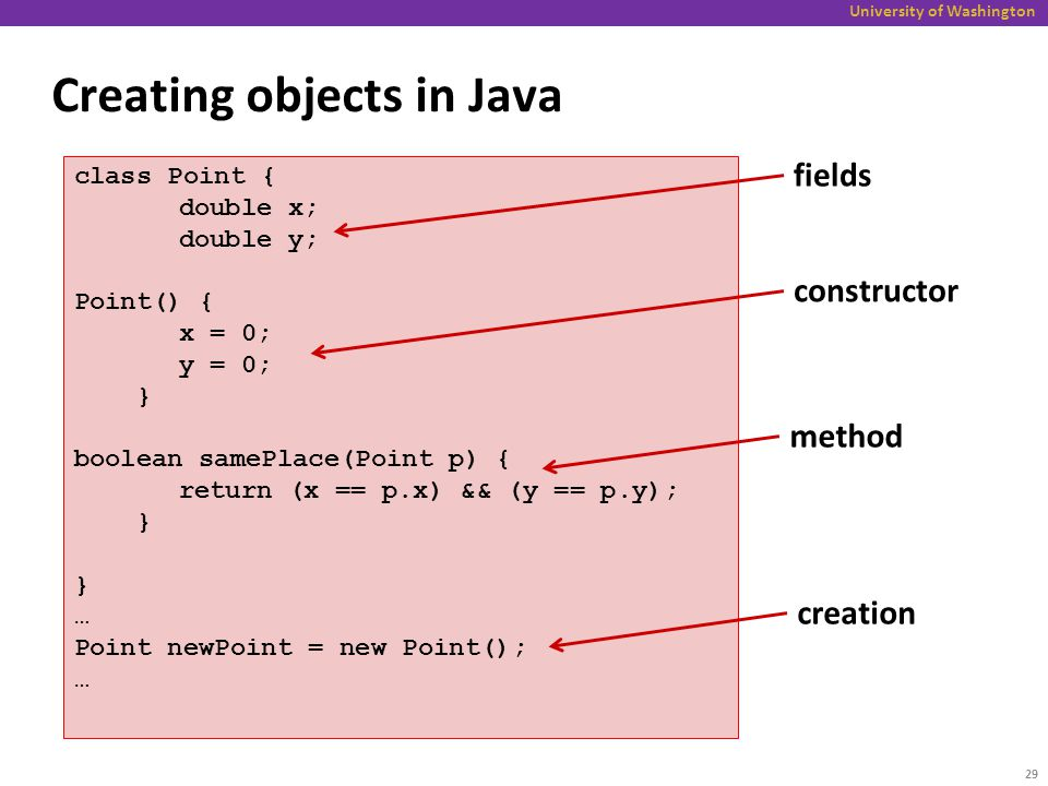 how to make a boolean method in java