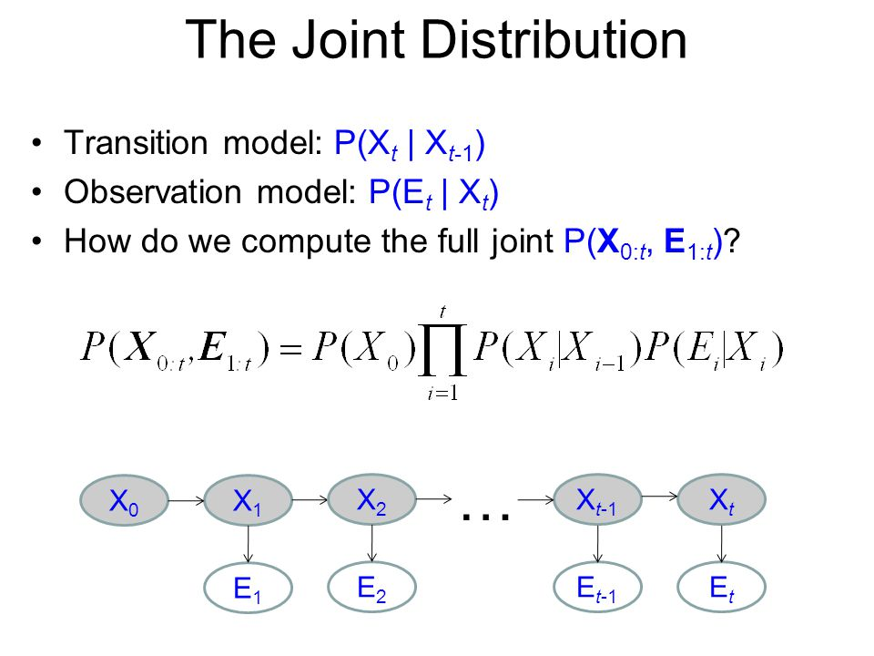 The Joint Distribution