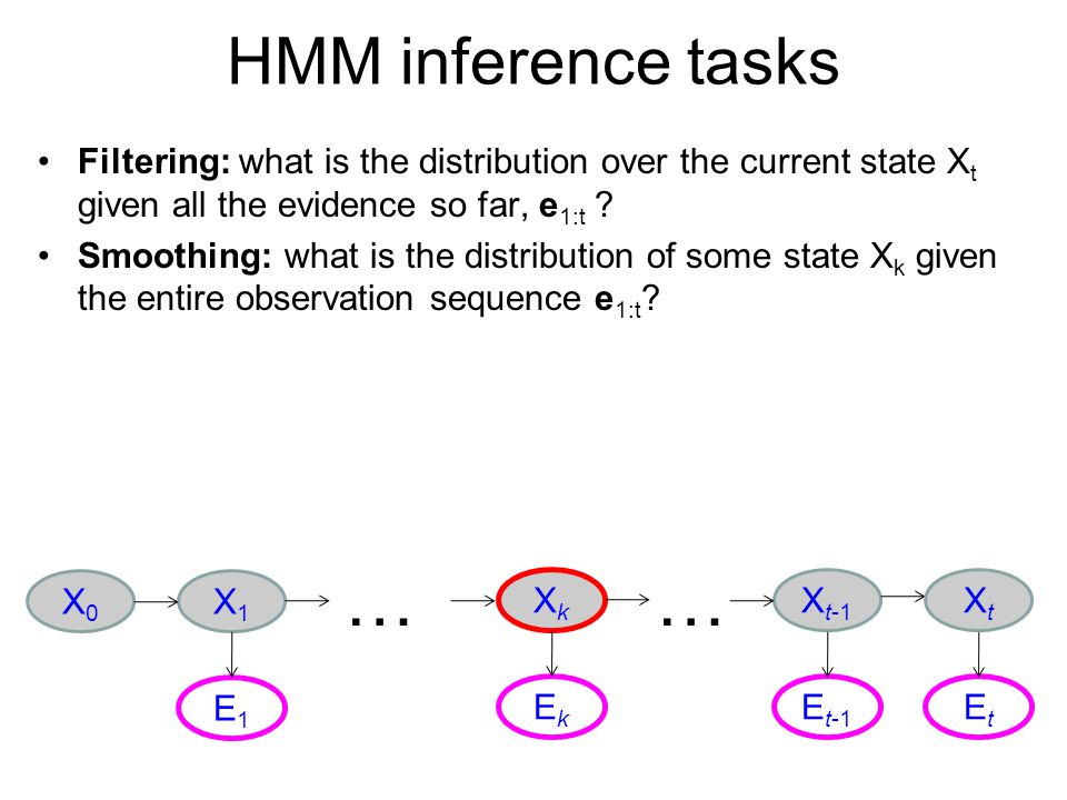 HMM inference tasks Filtering: what is the distribution over the current state Xt given all the evidence so far, e1:t