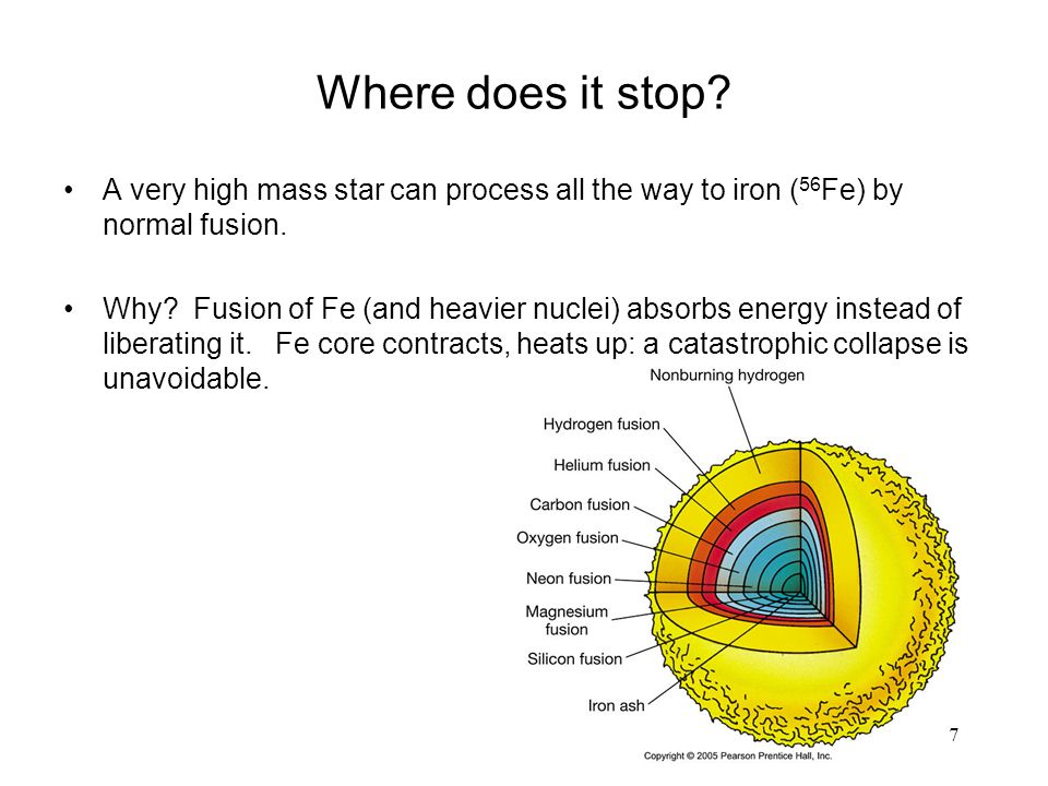 Where does it stop A very high mass star can process all the way to iron (56Fe) by normal fusion.