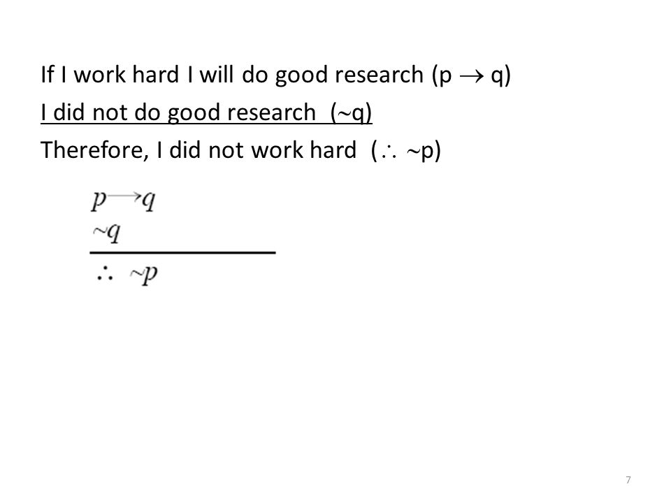 If I work hard I will do good research (p  q) I did not do good research (q) Therefore, I did not work hard ( p)