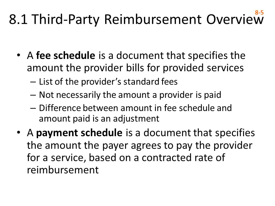 8.1 Third-Party Reimbursement Overview
