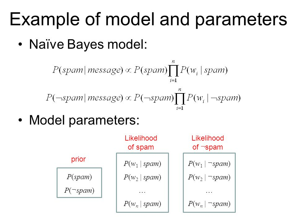 Review Bayesian Learning And Inference Ppt Video Online Download