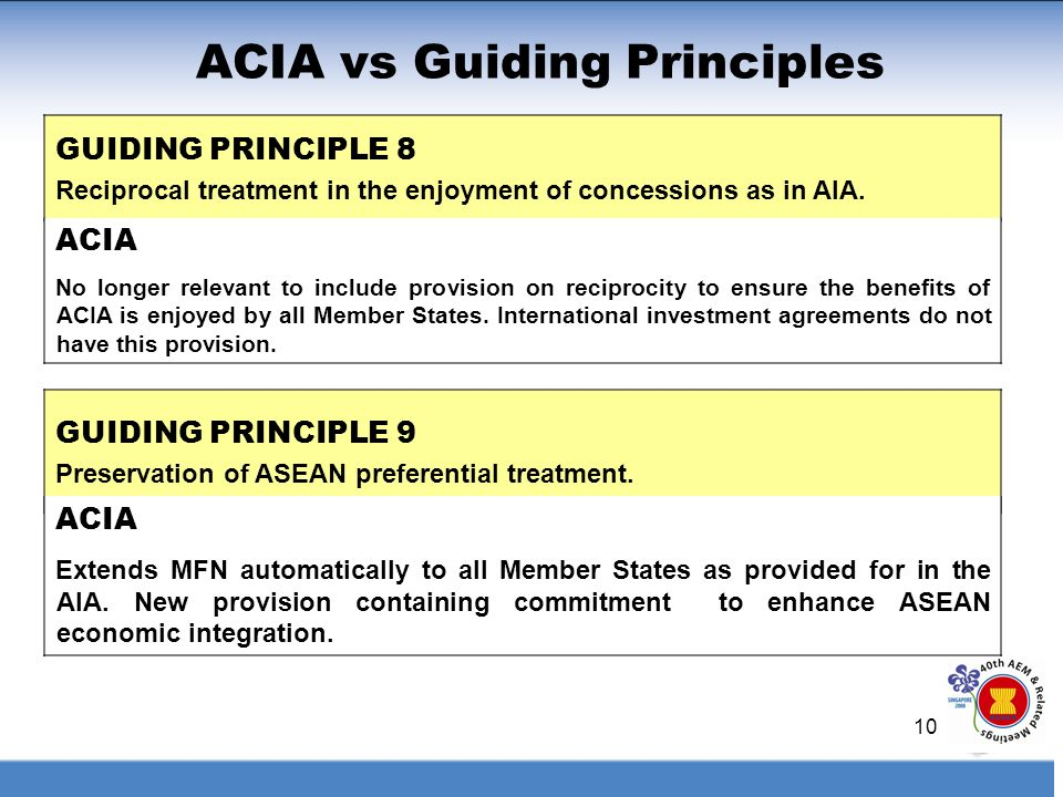 ACIA vs Guiding Principles
